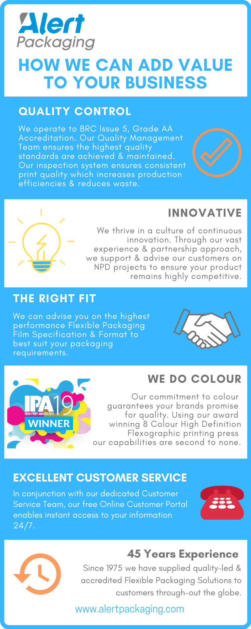 Alert Packaging - How We Can Add Value to Your Business